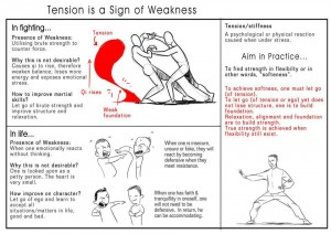 tension is a sign of weakness